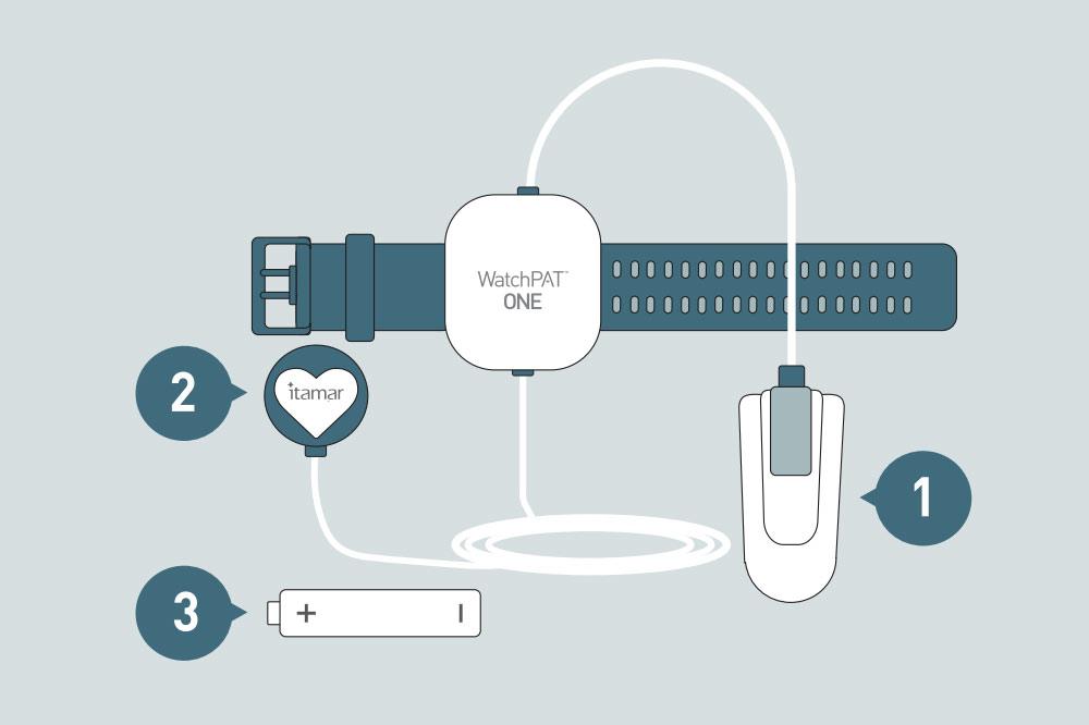 WatchPAT-ONE-lietošanas-instrukcija